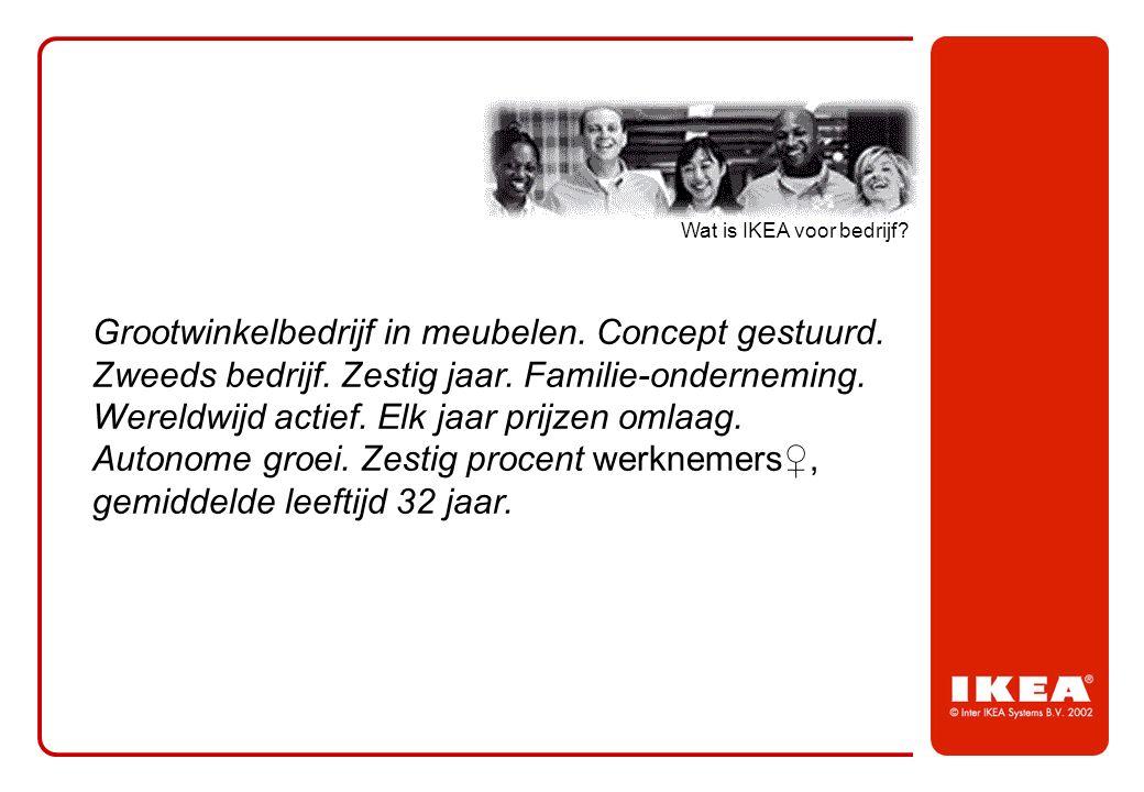 Grootwinkelbedrijf in meubelen. Concept gestuurd. Zweeds bedrijf. Zestig jaar. Familie-onderneming. Wereldwijd actief. Elk jaar prijzen omlaag. Autono
