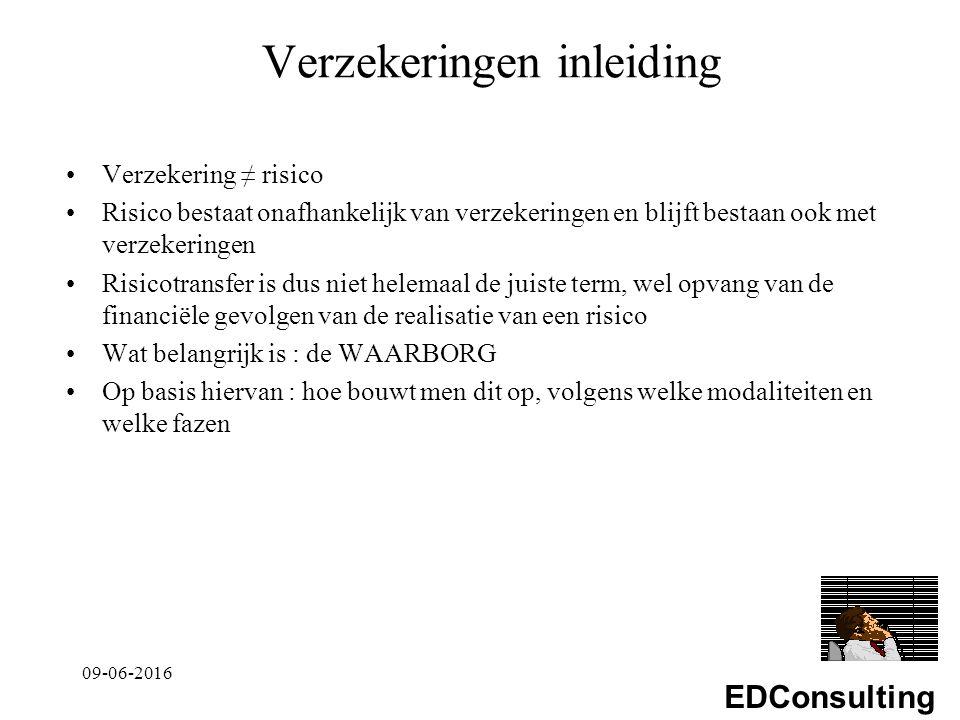 EDConsulting Verzekeringen inleiding Verzekering ≠ risico Risico bestaat onafhankelijk van verzekeringen en blijft bestaan ook met verzekeringen Risicotransfer is dus niet helemaal de juiste term, wel opvang van de financiële gevolgen van de realisatie van een risico Wat belangrijk is : de WAARBORG Op basis hiervan : hoe bouwt men dit op, volgens welke modaliteiten en welke fazen 09-06-2016