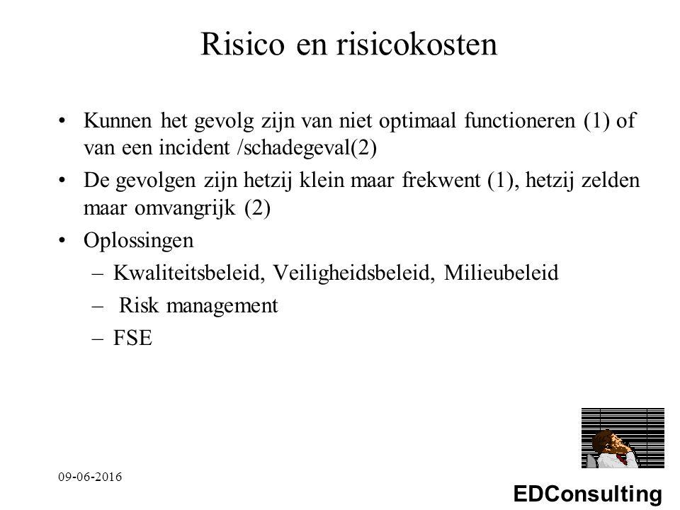 EDConsulting Risico en risicokosten Kunnen het gevolg zijn van niet optimaal functioneren (1) of van een incident /schadegeval(2) De gevolgen zijn hetzij klein maar frekwent (1), hetzij zelden maar omvangrijk (2) Oplossingen –Kwaliteitsbeleid, Veiligheidsbeleid, Milieubeleid – Risk management –FSE 09-06-2016