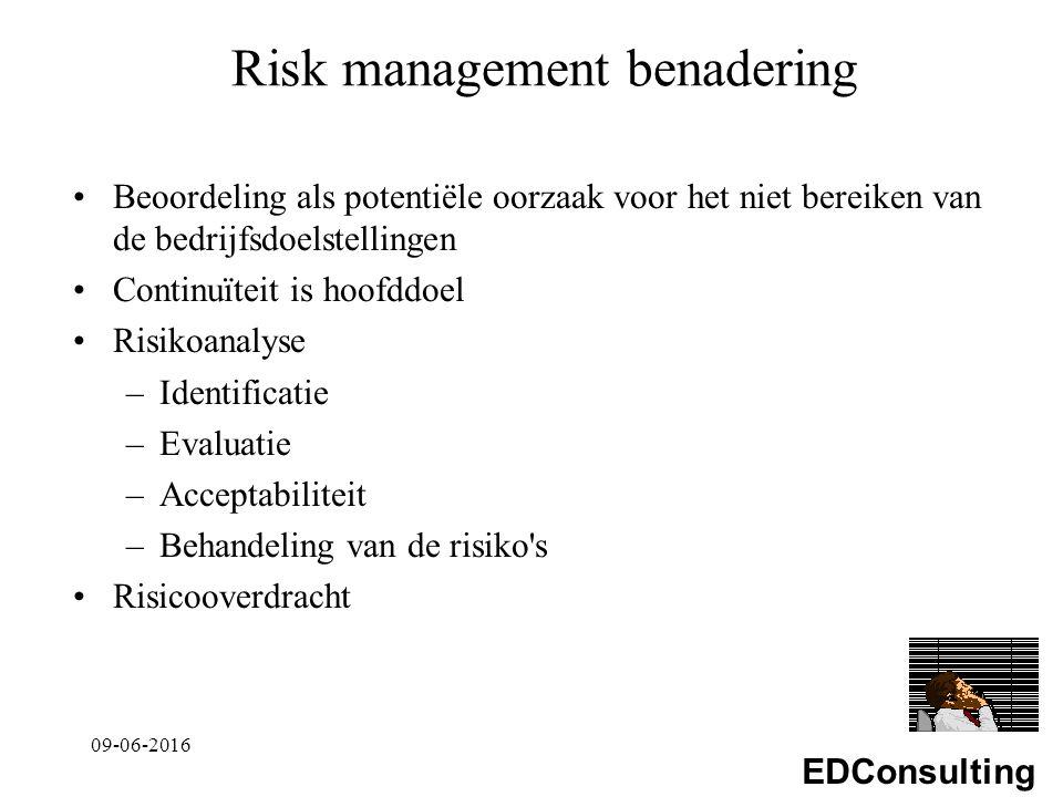 EDConsulting Risk management benadering Beoordeling als potentiële oorzaak voor het niet bereiken van de bedrijfsdoelstellingen Continuïteit is hoofddoel Risikoanalyse –Identificatie –Evaluatie –Acceptabiliteit –Behandeling van de risiko s Risicooverdracht 09-06-2016