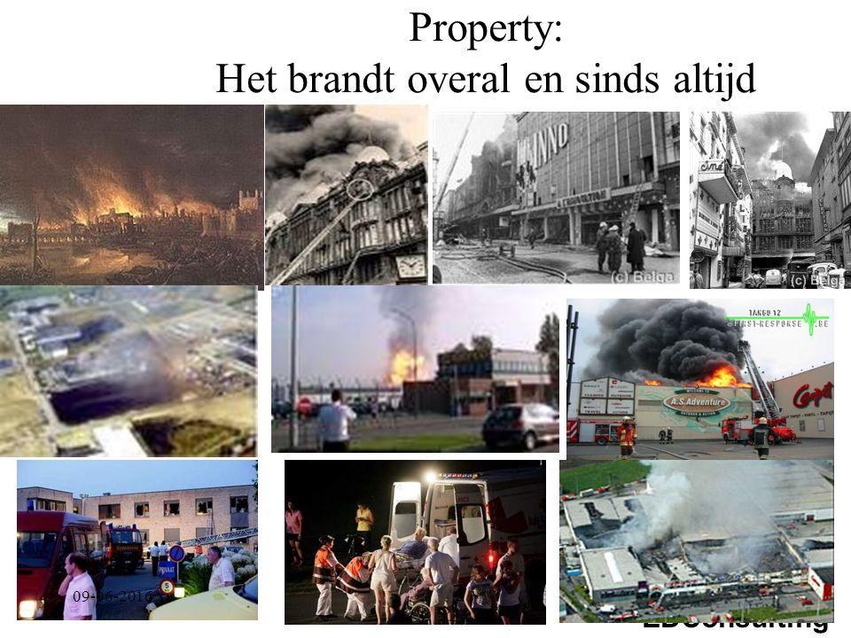 EDConsulting Property: Het brandt overal en sinds altijd 09-06-2016