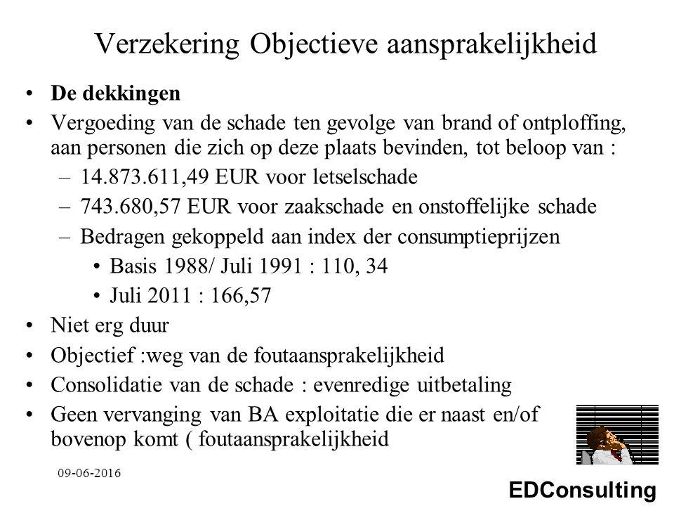 EDConsulting Verzekering Objectieve aansprakelijkheid De dekkingen Vergoeding van de schade ten gevolge van brand of ontploffing, aan personen die zich op deze plaats bevinden, tot beloop van : –14.873.611,49 EUR voor letselschade –743.680,57 EUR voor zaakschade en onstoffelijke schade –Bedragen gekoppeld aan index der consumptieprijzen Basis 1988/ Juli 1991 : 110, 34 Juli 2011 : 166,57 Niet erg duur Objectief :weg van de foutaansprakelijkheid Consolidatie van de schade : evenredige uitbetaling Geen vervanging van BA exploitatie die er naast en/of bovenop komt ( foutaansprakelijkheid 09-06-2016