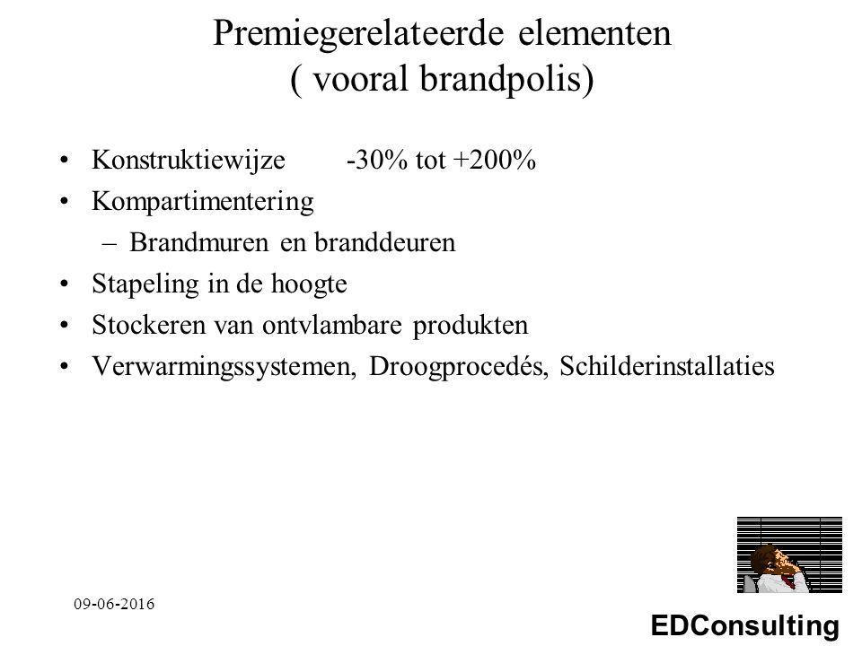 EDConsulting Premiegerelateerde elementen ( vooral brandpolis) Konstruktiewijze-30% tot +200% Kompartimentering –Brandmuren en branddeuren Stapeling in de hoogte Stockeren van ontvlambare produkten Verwarmingssystemen, Droogprocedés, Schilderinstallaties 09-06-2016