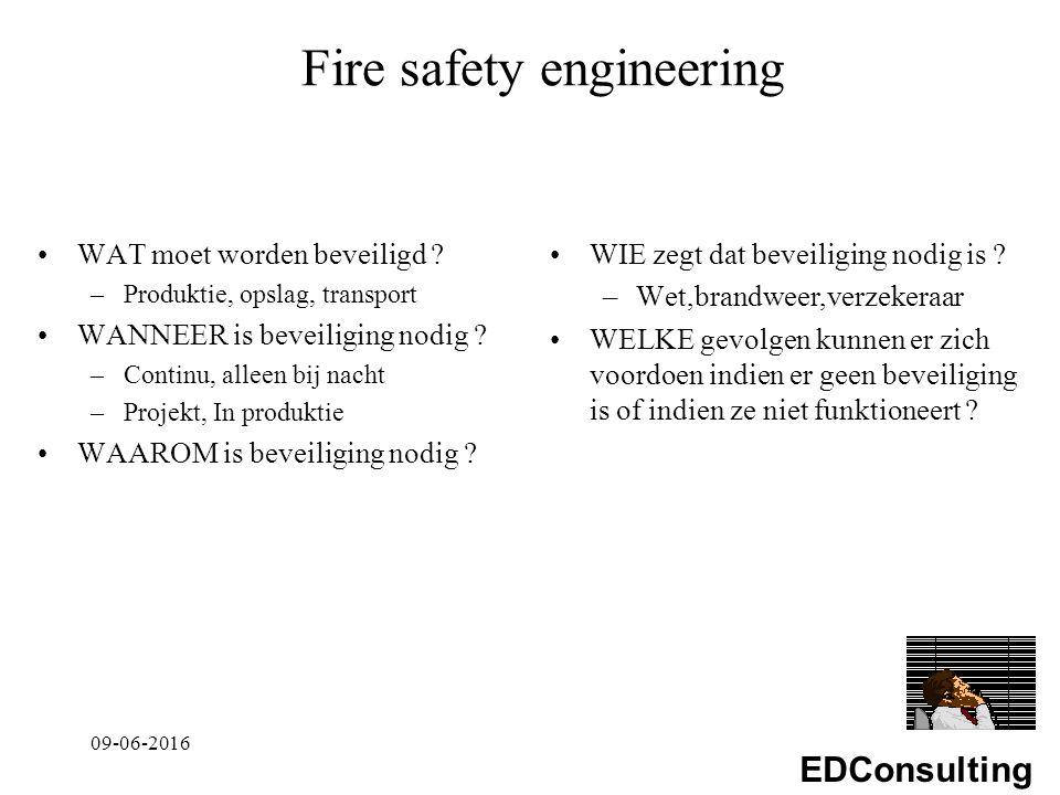EDConsulting Fire safety engineering WAT moet worden beveiligd .