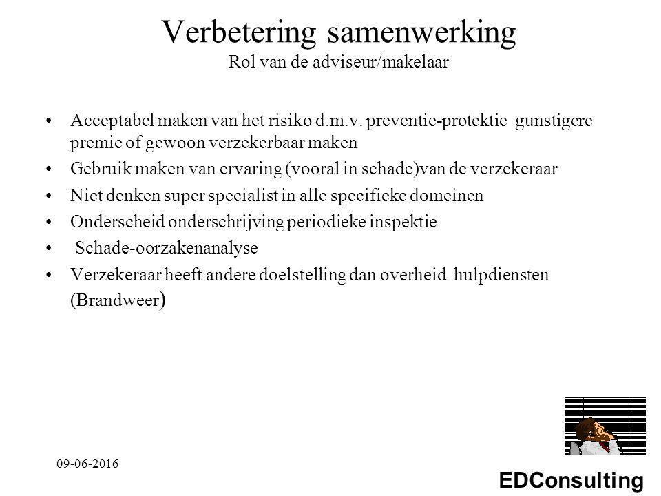 EDConsulting Verbetering samenwerking Rol van de adviseur/makelaar Acceptabel maken van het risiko d.m.v.