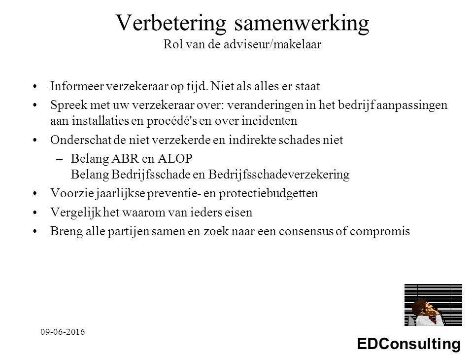 EDConsulting Verbetering samenwerking Rol van de adviseur/makelaar Informeer verzekeraar op tijd.