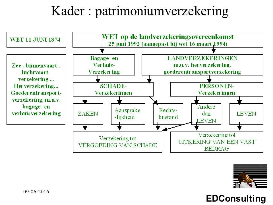EDConsulting Kader : patrimoniumverzekering 09-06-2016