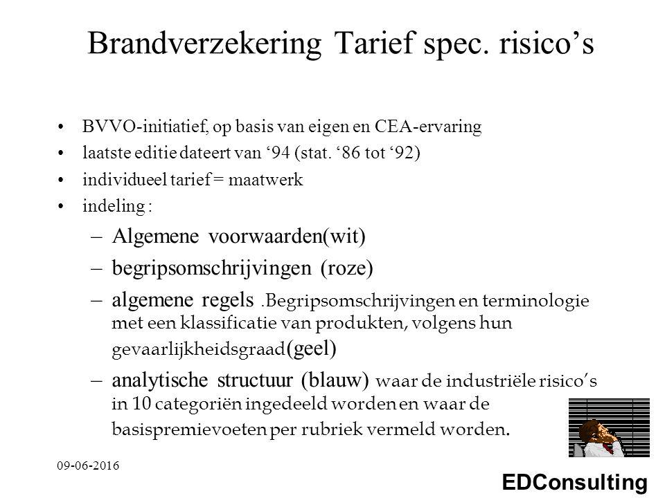 EDConsulting Brandverzekering Tarief spec.