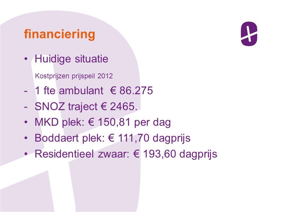 Huidige situatie Kostprijzen prijspeil 2012 -1 fte ambulant € 86.275 -SNOZ traject € 2465.