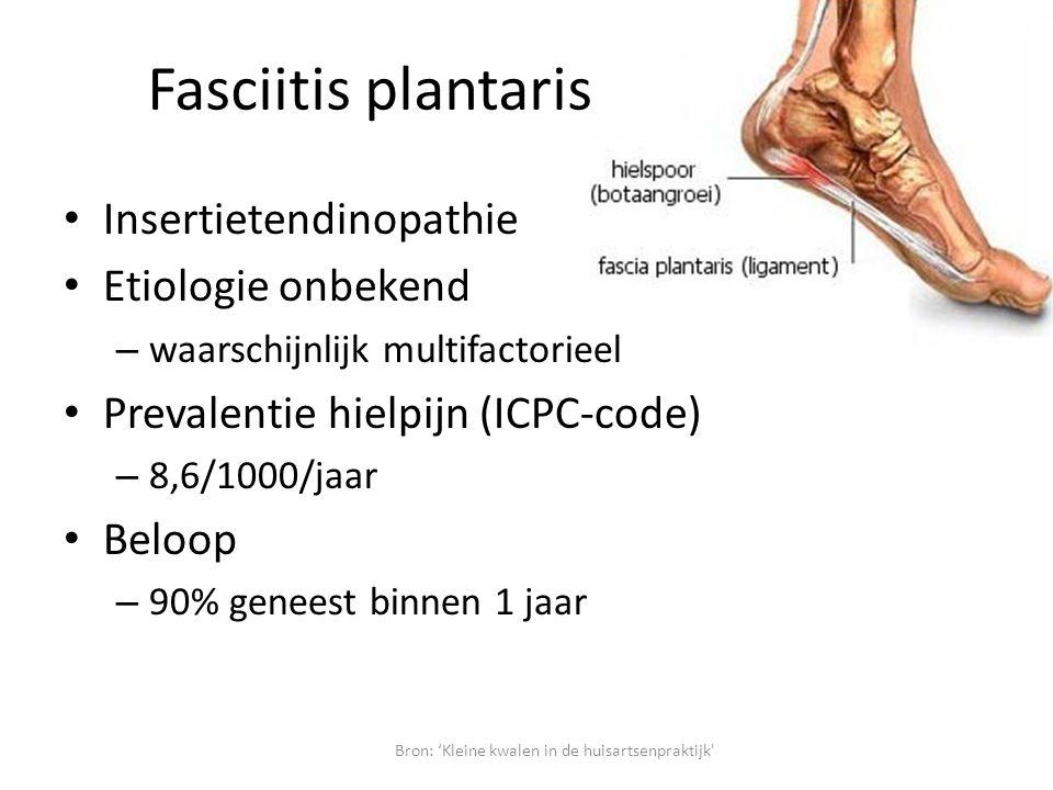 Fasciitis plantaris Insertietendinopathie Etiologie onbekend – waarschijnlijk multifactorieel Prevalentie hielpijn (ICPC-code) – 8,6/1000/jaar Beloop
