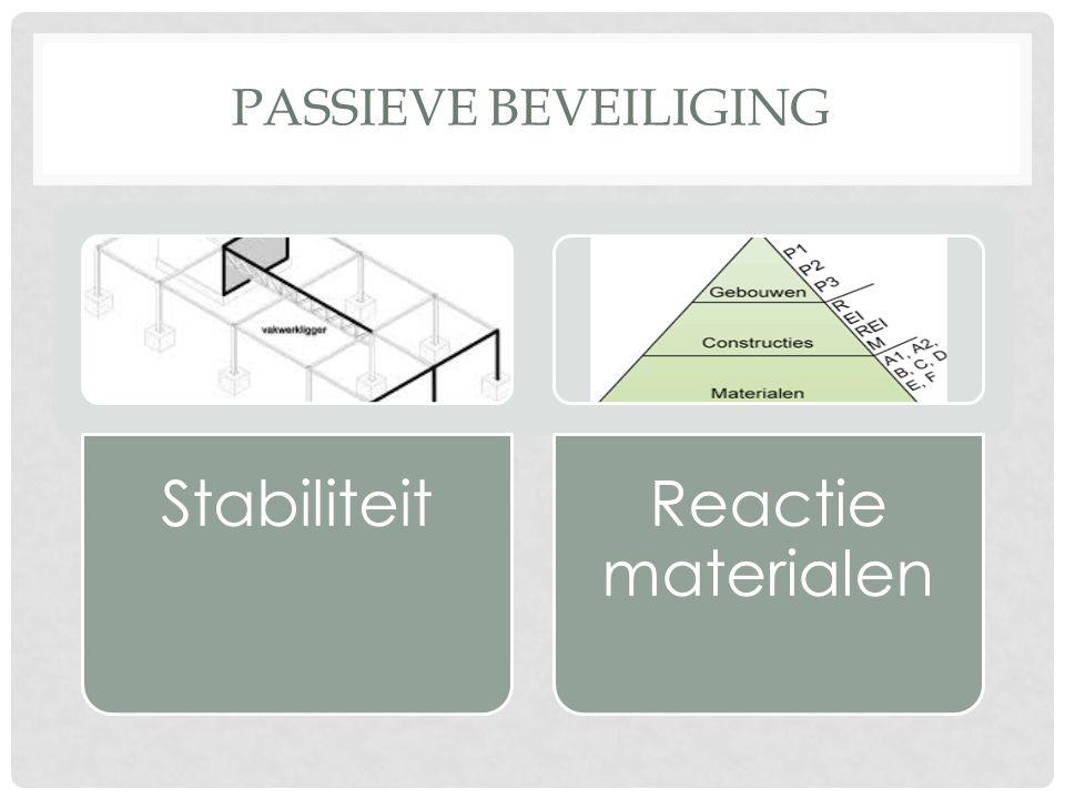PASSIEVE BEVEILIGING StabiliteitReactie materialen
