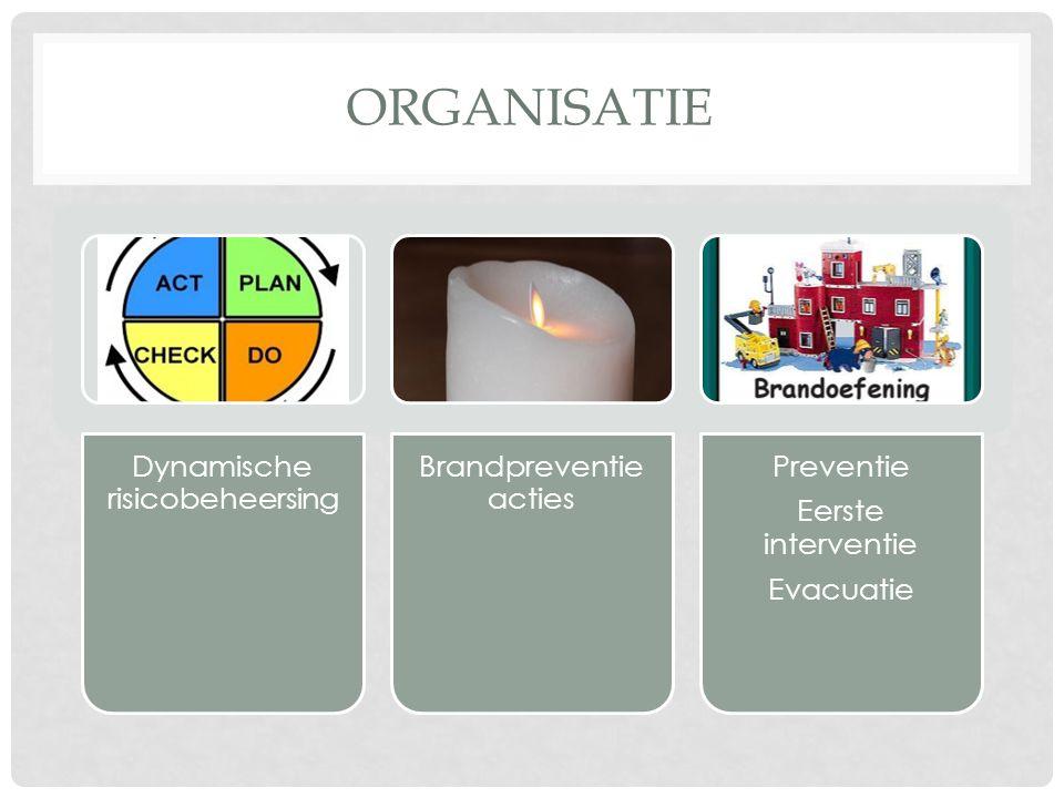ORGANISATIE Dynamische risicobeheersing Brandpreventie acties Preventie Eerste interventie Evacuatie