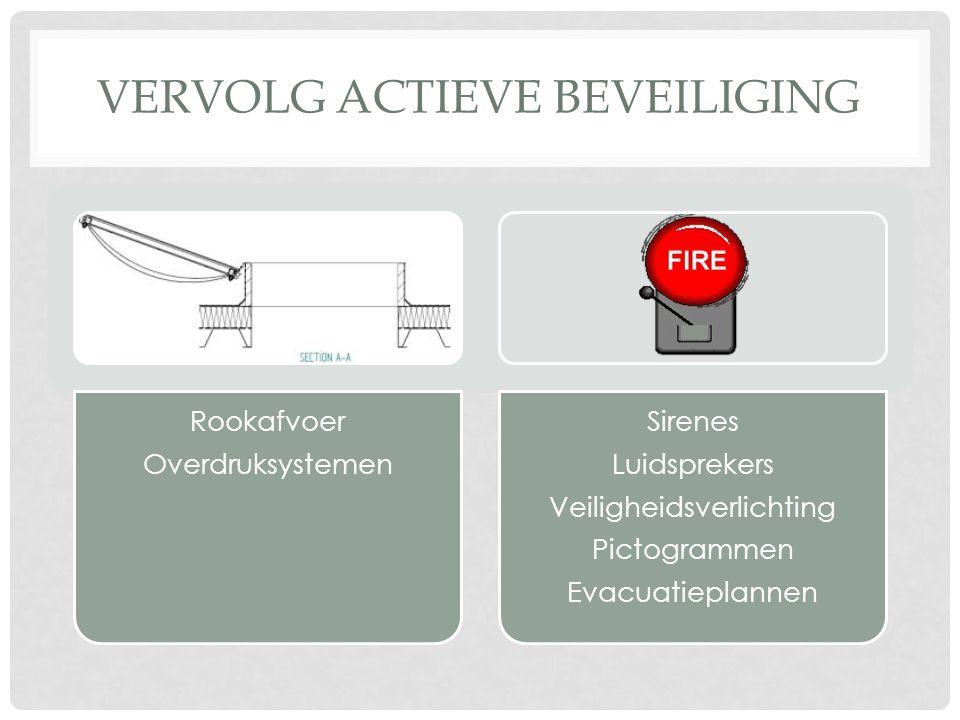 VERVOLG ACTIEVE BEVEILIGING Rookafvoer Overdruksystemen Sirenes Luidsprekers Veiligheidsverlichting Pictogrammen Evacuatieplannen