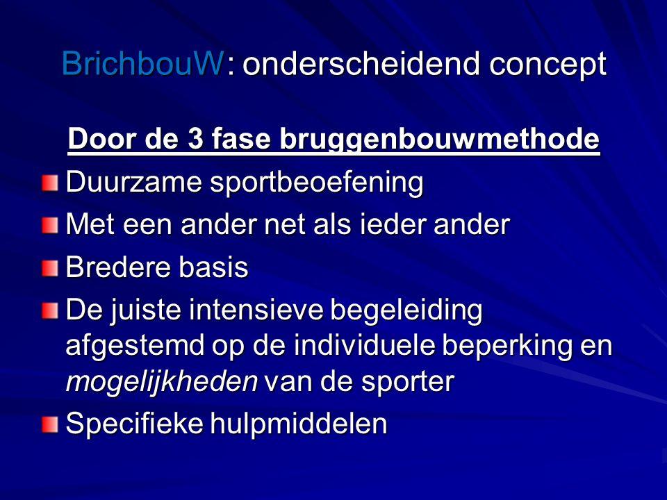 BrichbouW: onderscheidend concept Door de 3 fase bruggenbouwmethode Duurzame sportbeoefening Met een ander net als ieder ander Bredere basis De juiste intensieve begeleiding afgestemd op de individuele beperking en mogelijkheden van de sporter Specifieke hulpmiddelen