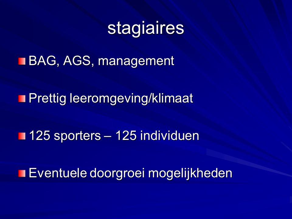 stagiaires BAG, AGS, management Prettig leeromgeving/klimaat 125 sporters – 125 individuen Eventuele doorgroei mogelijkheden