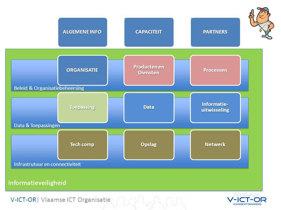 V-ICT-OR| Vlaamse ICT Organisatie Informatieveiligheid Data & Toepassingen Infrastrutuur en connectiviteit Beleid & Organisatiebeheersing ORGANISATIE Toepassing Tech comp Opslag Data Producten en Diensten Processen Informatie- uitwisseling Netwerk ALGEMENE INFO CAPACITEITPARTNERS