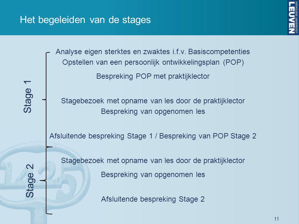 11 Het begeleiden van de stages Analyse eigen sterktes en zwaktes i.f.v. Basiscompetenties Opstellen van een persoonlijk ontwikkelingsplan (POP) Bespr