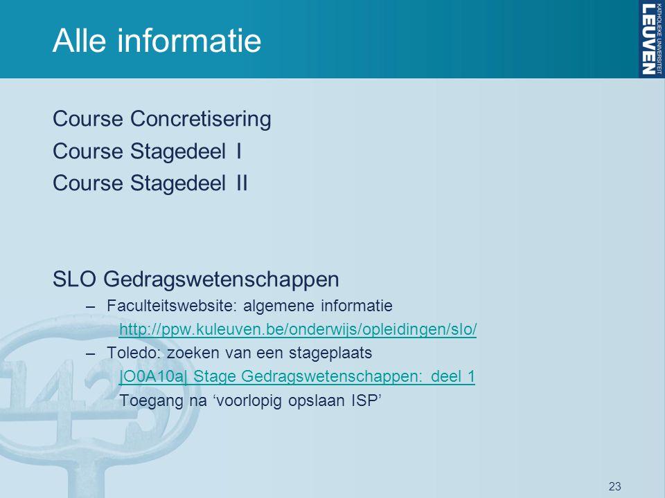 23 Alle informatie Course Concretisering Course Stagedeel I Course Stagedeel II SLO Gedragswetenschappen –Faculteitswebsite: algemene informatie http: