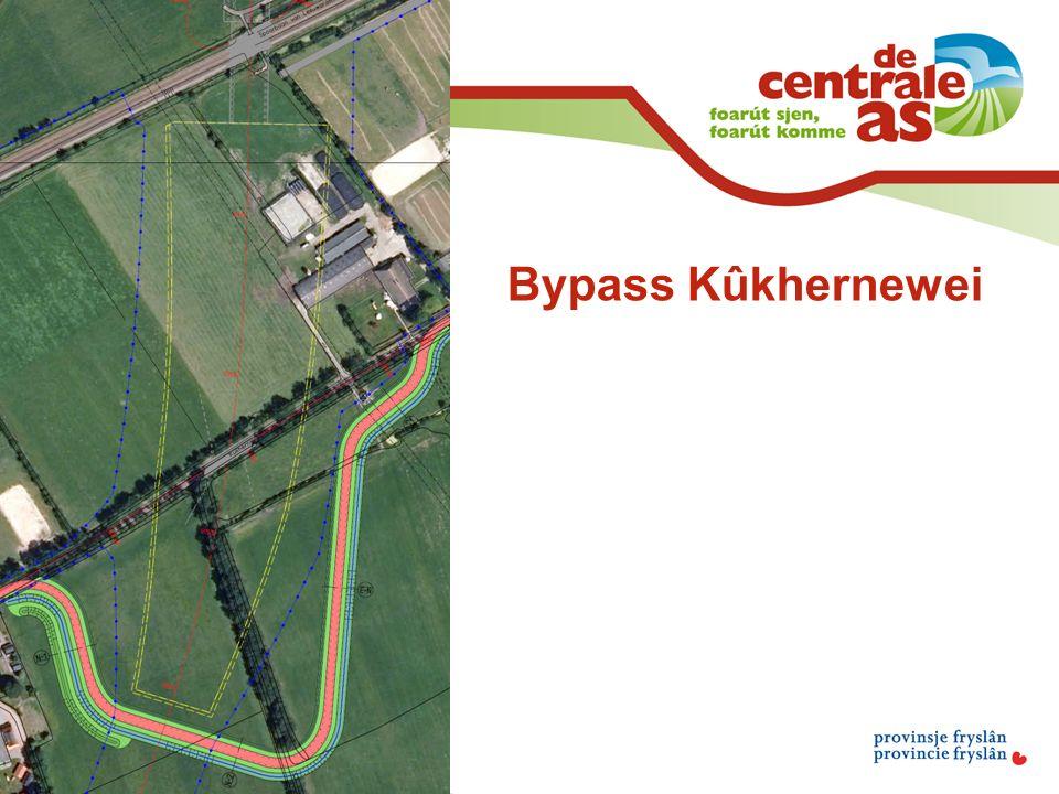Bypass Kûkhernewei