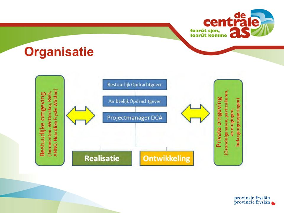Contract ProRail (Jan Glazenburg)