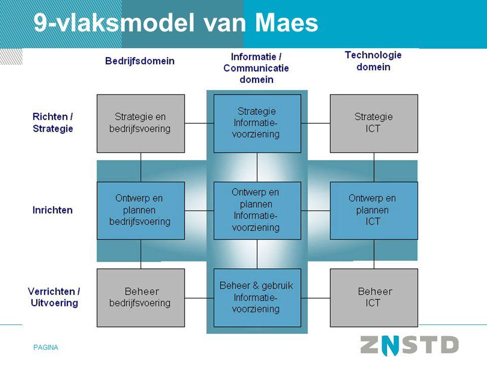 PAGINA 9-vlaksmodel van Maes