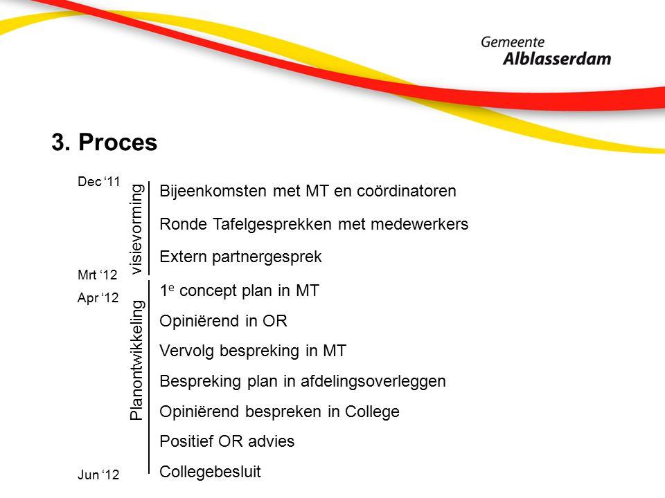 3. Proces Bijeenkomsten met MT en coördinatoren Ronde Tafelgesprekken met medewerkers Extern partnergesprek Dec '11 Mrt '12 1 e concept plan in MT Apr
