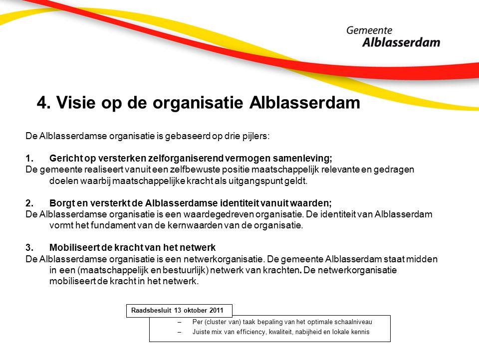 4. Visie op de organisatie Alblasserdam De Alblasserdamse organisatie is gebaseerd op drie pijlers: 1.Gericht op versterken zelforganiserend vermogen