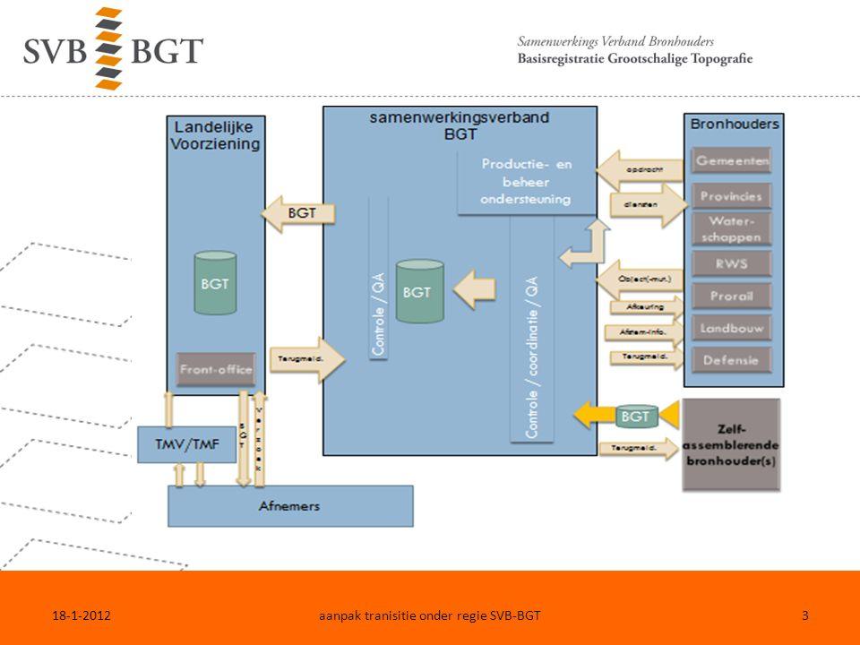 18-1-2012aanpak tranisitie onder regie SVB-BGT3