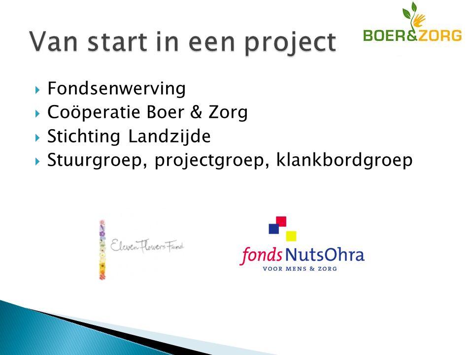  Fondsenwerving  Coöperatie Boer & Zorg  Stichting Landzijde  Stuurgroep, projectgroep, klankbordgroep