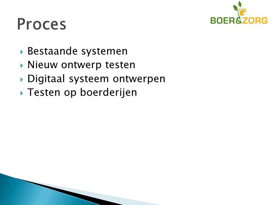  Bestaande systemen  Nieuw ontwerp testen  Digitaal systeem ontwerpen  Testen op boerderijen