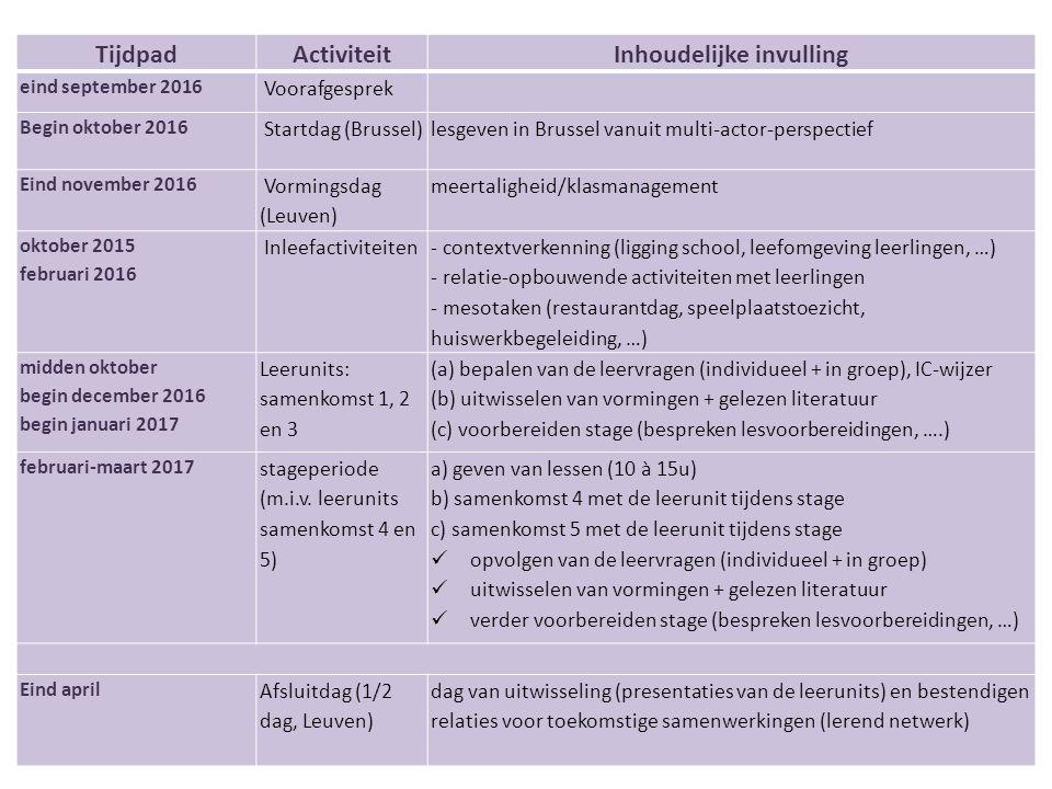 TijdpadActiviteitInhoudelijke invulling eind september 2016 Voorafgesprek Begin oktober 2016 Startdag (Brussel)lesgeven in Brussel vanuit multi-actor-