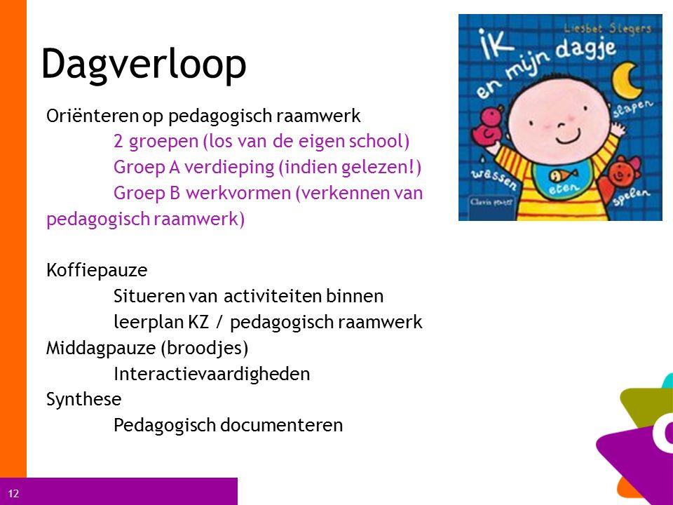 12 Oriënteren op pedagogisch raamwerk 2 groepen (los van de eigen school) Groep A verdieping (indien gelezen!) Groep B werkvormen (verkennen van pedag