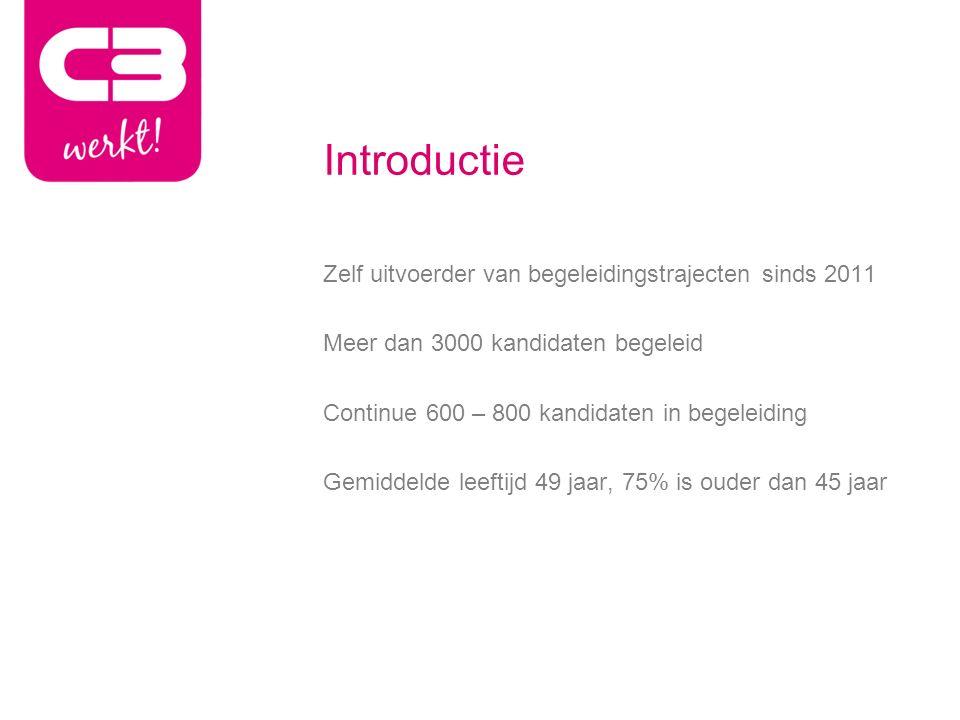 Vragen? Sander Vastbinder s.vastbinder@goc.nl 06-21513217