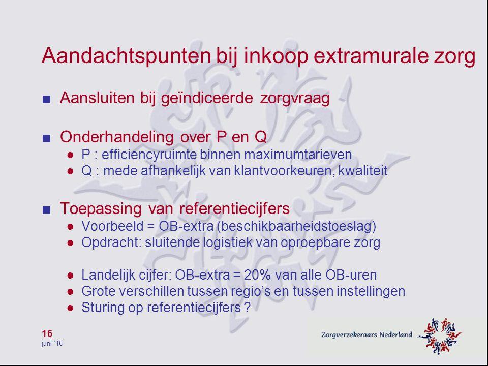 16 juni '16 Aandachtspunten bij inkoop extramurale zorg ■ Aansluiten bij geïndiceerde zorgvraag ■ Onderhandeling over P en Q ● P : efficiencyruimte bi