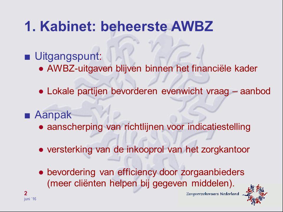 2 juni '16 1. Kabinet: beheerste AWBZ ■ Uitgangspunt: ● AWBZ-uitgaven blijven binnen het financiële kader ● Lokale partijen bevorderen evenwicht vraag