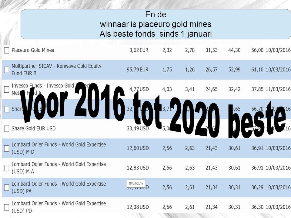 20/02/1627 En de winnaar is placeuro gold mines Als beste fonds sinds 1 januari