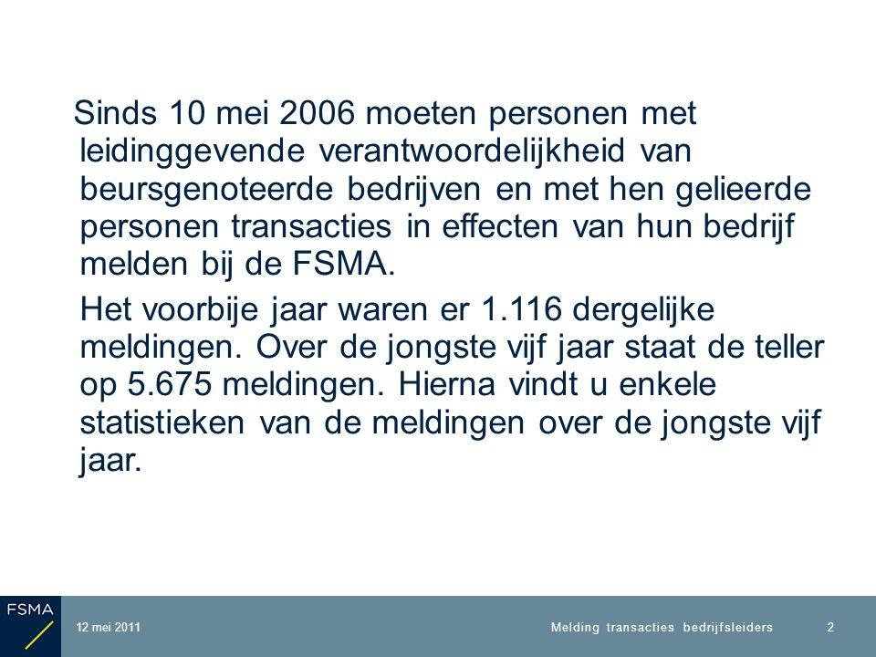 Van mei 2010 tot april 2011 : 1116 meldingen Historiek Aantal transacties 12 mei 2011 3 Melding transacties bedrijfsleiders