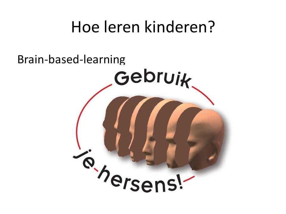 Hoe leren kinderen Brain-based-learning