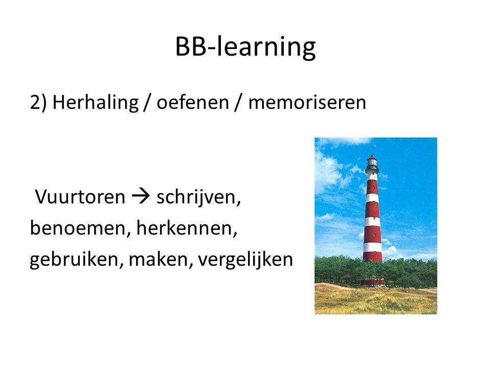 BB-learning 2) Herhaling / oefenen / memoriseren Vuurtoren  schrijven, benoemen, herkennen, gebruiken, maken, vergelijken