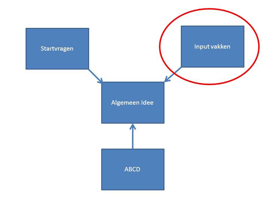 Algemeen Idee Input vakken ABCD Startvragen