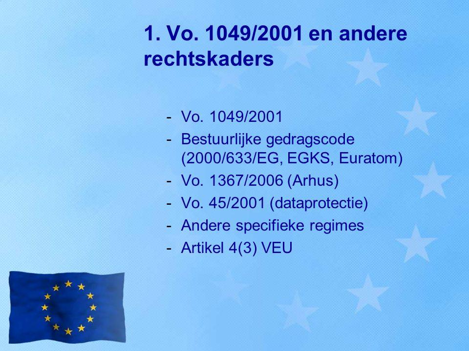 1. Vo. 1049/2001 en andere rechtskaders -Vo. 1049/2001 -Bestuurlijke gedragscode (2000/633/EG, EGKS, Euratom) -Vo. 1367/2006 (Arhus) -Vo. 45/2001 (dat