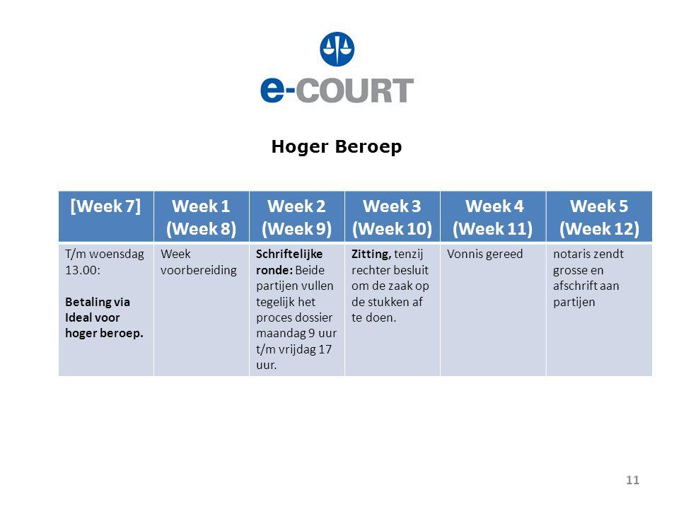 11 Hoger Beroep [Week 7]Week 1 (Week 8) Week 2 (Week 9) Week 3 (Week 10) Week 4 (Week 11) Week 5 (Week 12) T/m woensdag 13.00: Betaling via Ideal voor hoger beroep.