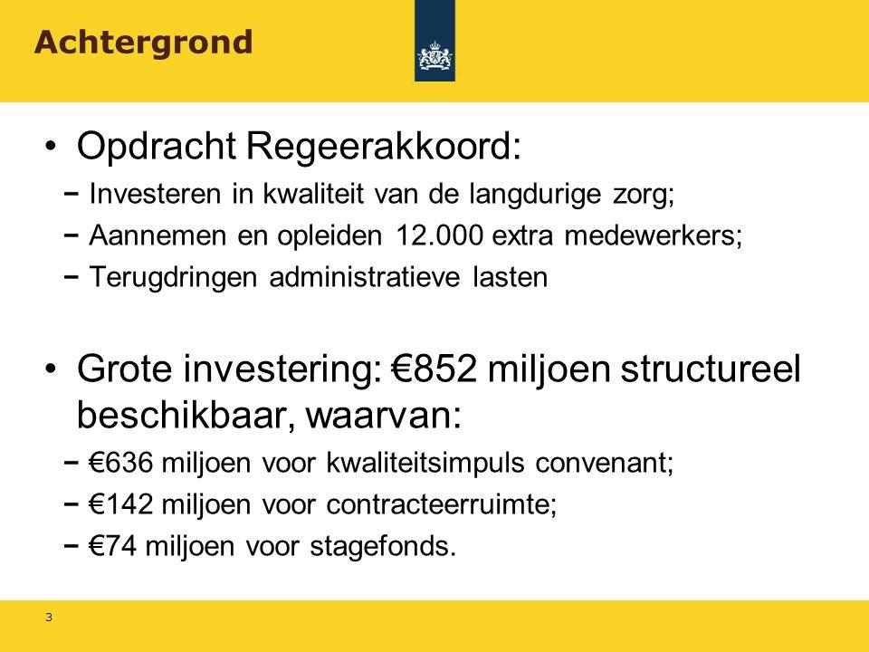 Opdracht Regeerakkoord: Investeren in kwaliteit van de langdurige zorg; Aannemen en opleiden 12.000 extra medewerkers; Terugdringen administratieve lasten Grote investering: €852 miljoen structureel beschikbaar, waarvan: €636 miljoen voor kwaliteitsimpuls convenant; €142 miljoen voor contracteerruimte; €74 miljoen voor stagefonds.