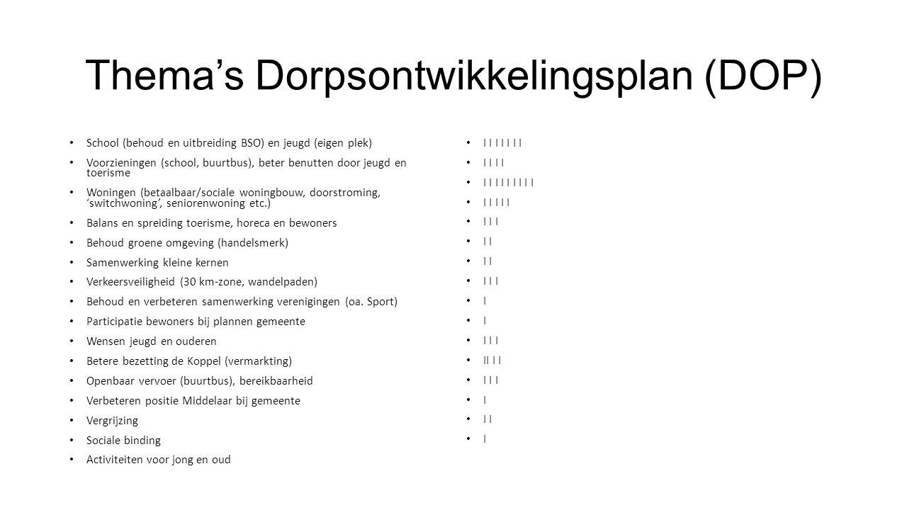 Thema's Dorpsontwikkelingsplan (DOP) School (behoud en uitbreiding BSO) en jeugd (eigen plek) Voorzieningen (school, buurtbus), beter benutten door jeugd en toerisme Woningen (betaalbaar/sociale woningbouw, doorstroming, 'switchwoning', seniorenwoning etc.) Balans en spreiding toerisme, horeca en bewoners Behoud groene omgeving (handelsmerk) Samenwerking kleine kernen Verkeersveiligheid (30 km-zone, wandelpaden) Behoud en verbeteren samenwerking verenigingen (oa.