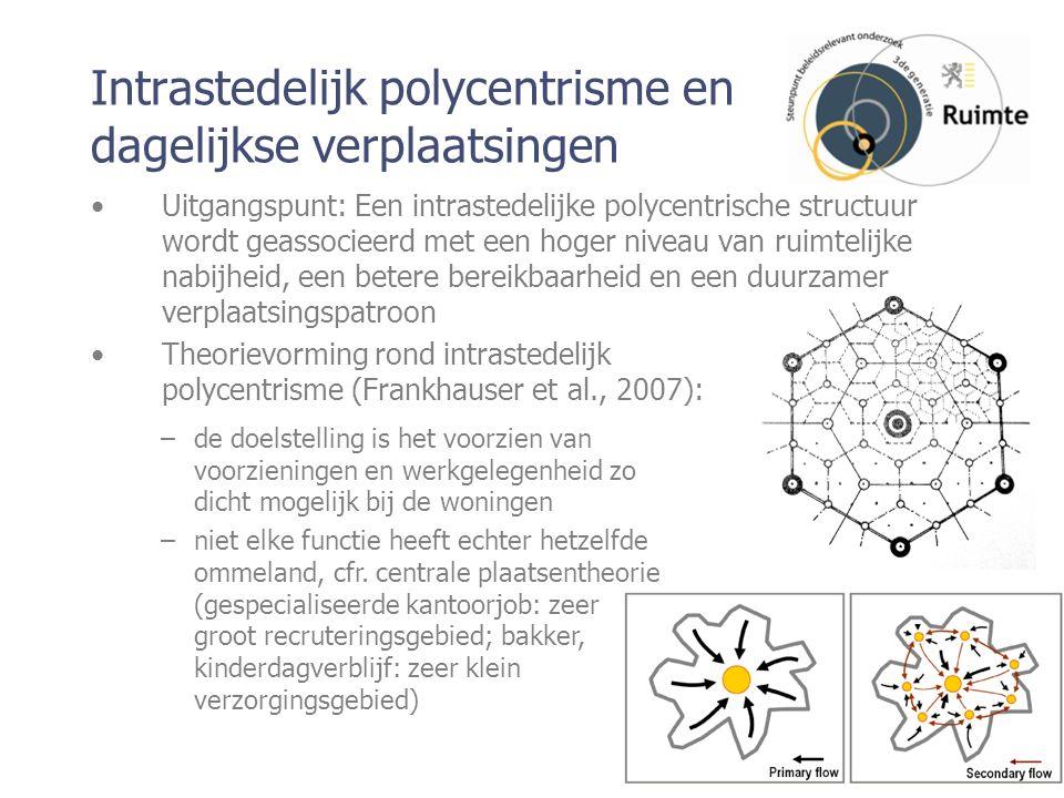 Intrastedelijk polycentrisme en dagelijkse verplaatsingen Uitgangspunt: Een intrastedelijke polycentrische structuur wordt geassocieerd met een hoger niveau van ruimtelijke nabijheid, een betere bereikbaarheid en een duurzamer verplaatsingspatroon Theorievorming rond intrastedelijk polycentrisme (Frankhauser et al., 2007): –de doelstelling is het voorzien van voorzieningen en werkgelegenheid zo dicht mogelijk bij de woningen –niet elke functie heeft echter hetzelfde ommeland, cfr.