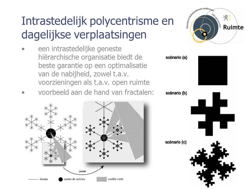 Vormen van bestaand polycentrisch beleid: 1.Gericht op het versterken van wijkcentra of oude dorpscentra als diensten- en handelscentra (bv.