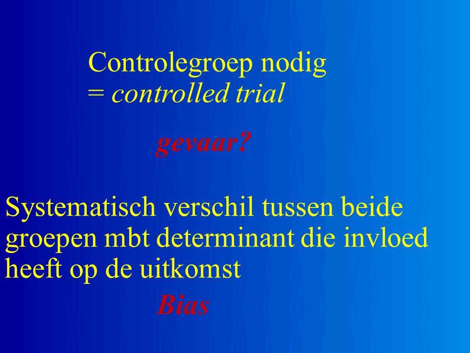 gevaar? Systematisch verschil tussen beide groepen mbt determinant die invloed heeft op de uitkomst Controlegroep nodig = controlled trial Bias