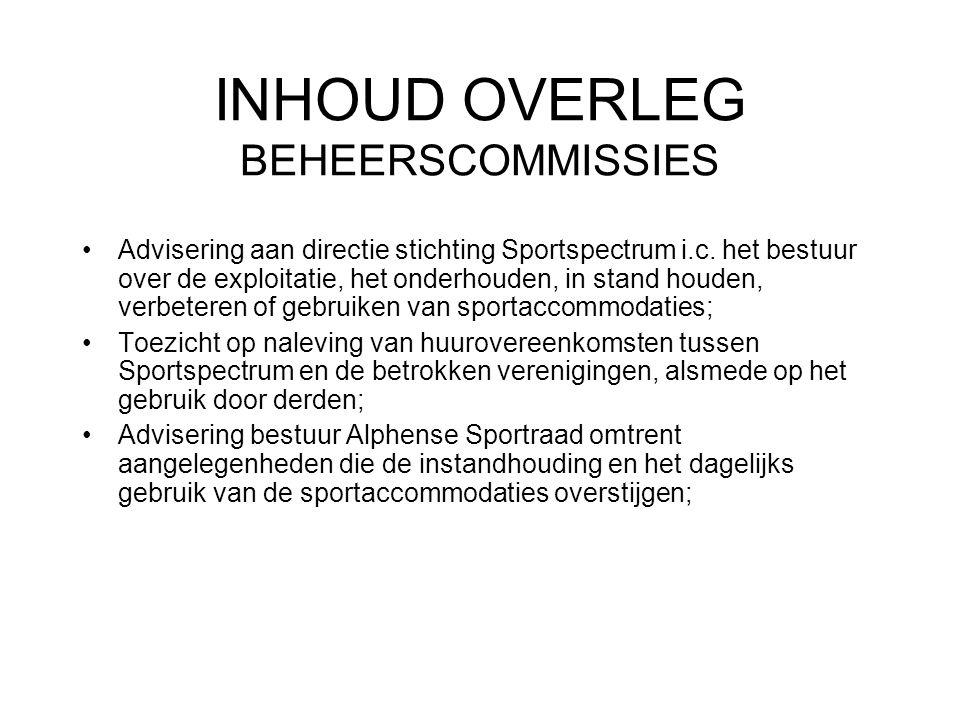 INHOUD OVERLEG BEHEERSCOMMISSIES Advisering aan directie stichting Sportspectrum i.c.