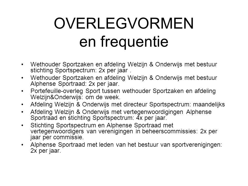 OVERLEGVORMEN en frequentie Wethouder Sportzaken en afdeling Welzijn & Onderwijs met bestuur stichting Sportspectrum: 2x per jaar.