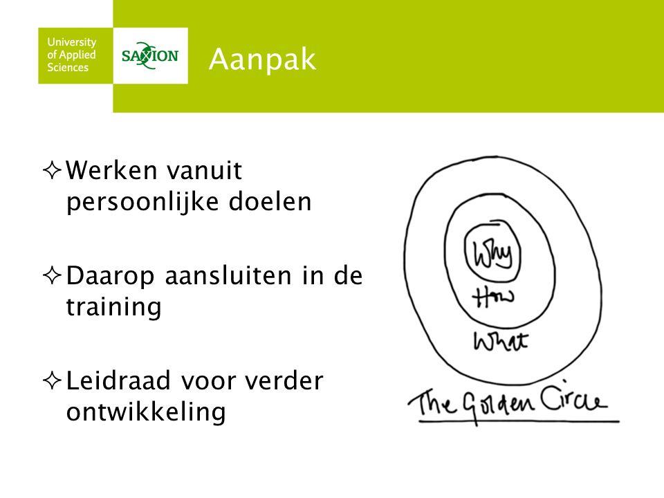 Aanpak  Werken vanuit persoonlijke doelen  Daarop aansluiten in de training  Leidraad voor verder ontwikkeling